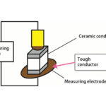 Installation of conductive DLC to insulation property test electrode of chip condenser