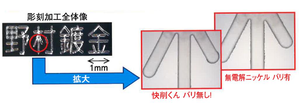 無電解ニッケルめっきとの精密切削後の表面比較