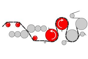 複合構成ロールが使用される箇所