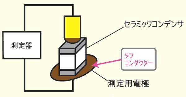 セミコンダクタ試験時の電極の汚れ防止