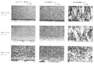 電気銅めっきの顕微鏡組織-2