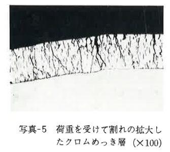 加重を受けて割れの拡大したクロムめっき層-1