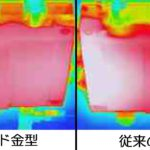 LMD皮膜のヒート&クール金型への適用